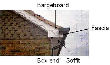 Diagram of roofline pointing out Bargeboard, Fascia, Soffit and Box end